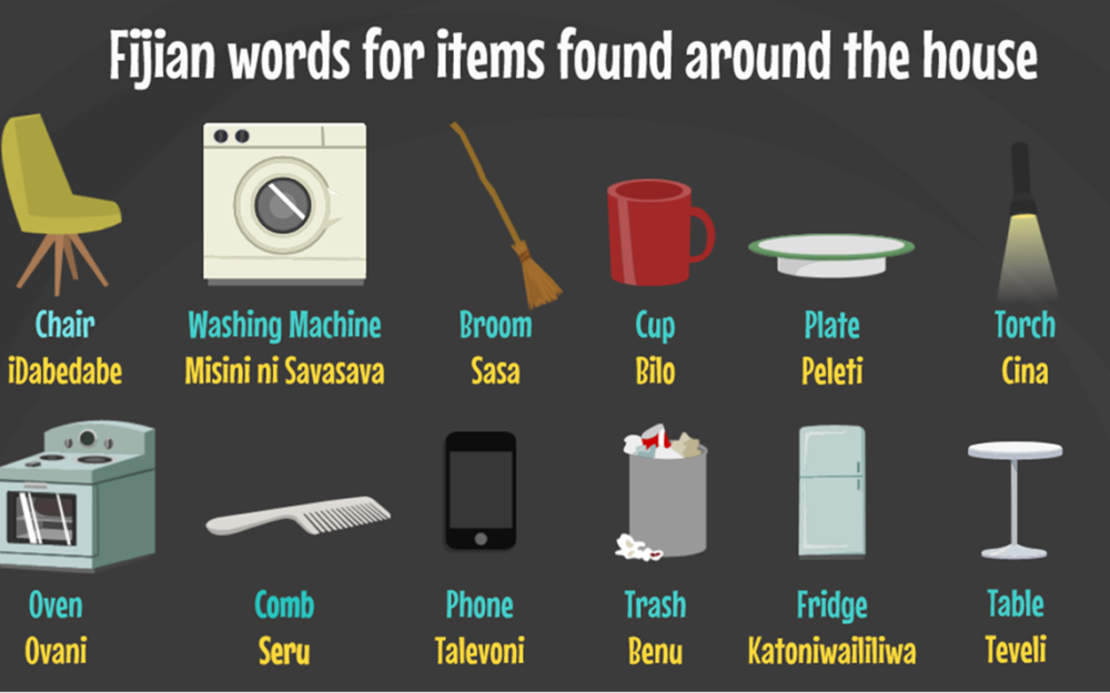 Fijian words for Items around the house