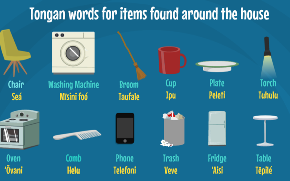 Tongan words for Items around the house
