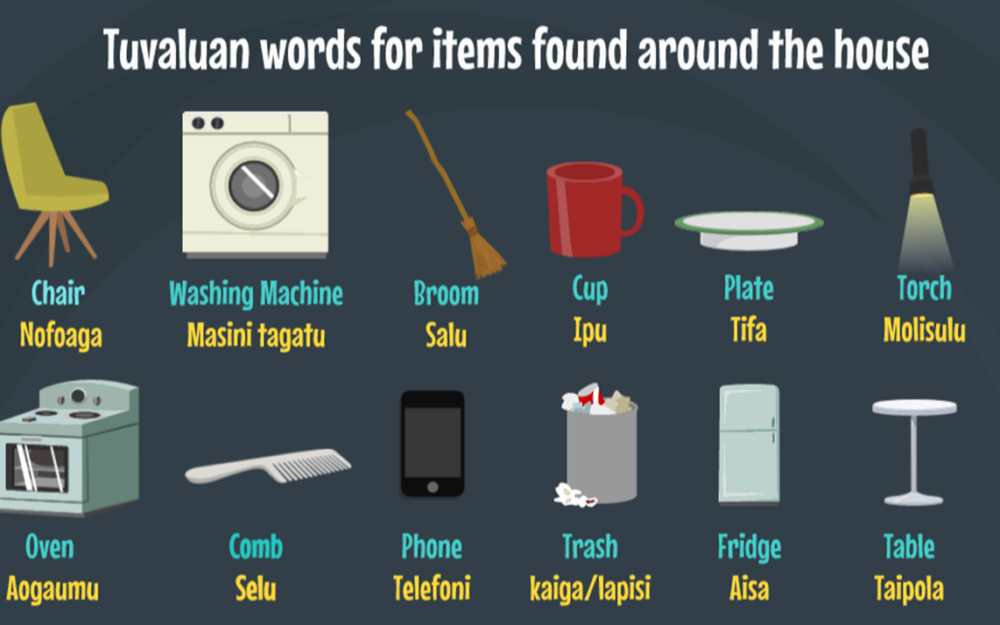 Tuvaluan words for Items found around the house